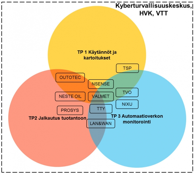 Kyber-teo-2014
